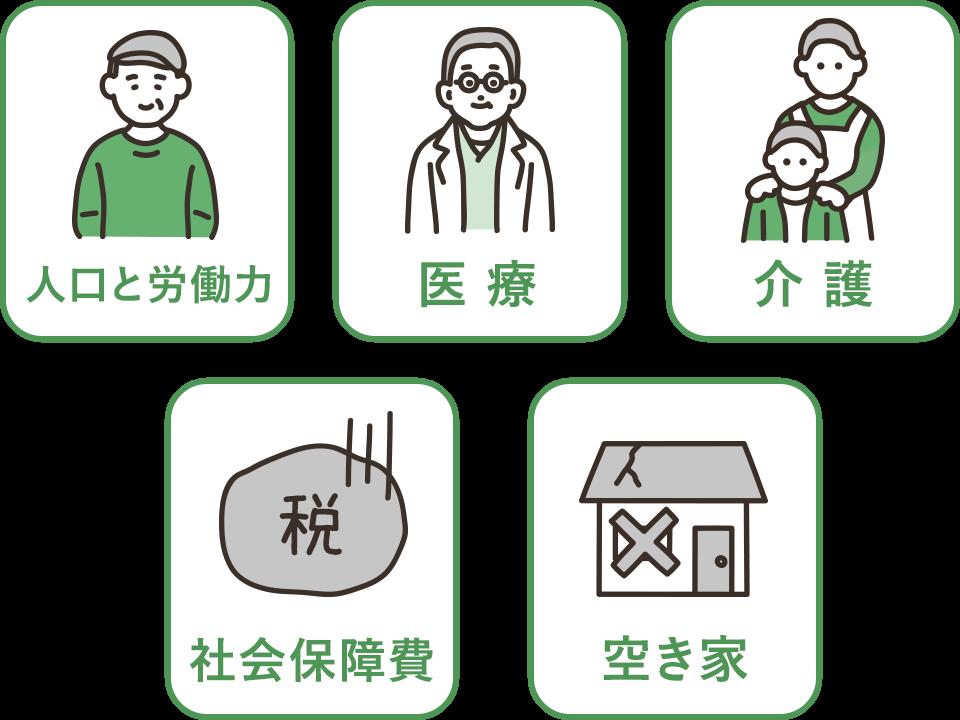 人口と労働力 医療 介護 社会保障費 空き家