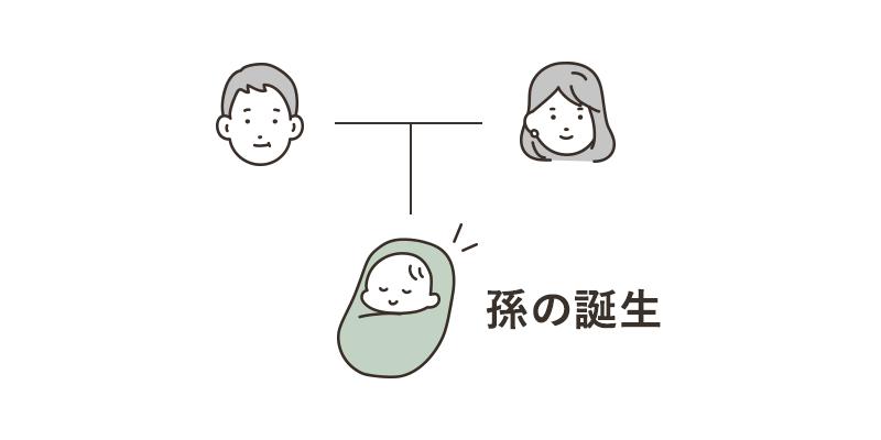 家族構成 孫の誕生