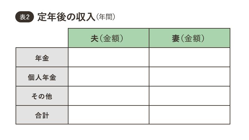 表2 定年後の収入(年間)