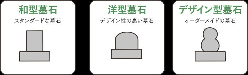 和型墓石 洋型墓石 デザイン型墓石