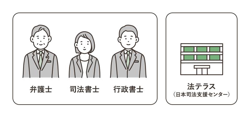 弁護士 司法書士 行政書士 法テラス