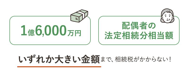 1億6,000万円 配偶者の法定相続分相当額 いずれか大きい金額まで相続税がかからない!