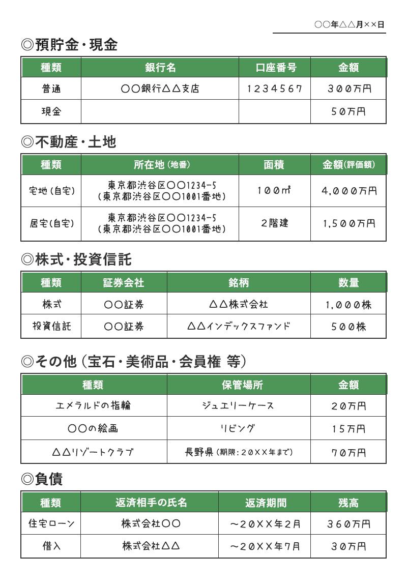 財産目録の書式サンプル