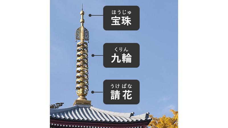 五重塔の相輪