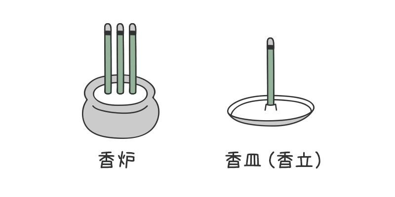 香炉 香皿(香立)