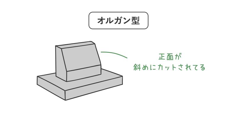 オルガン型