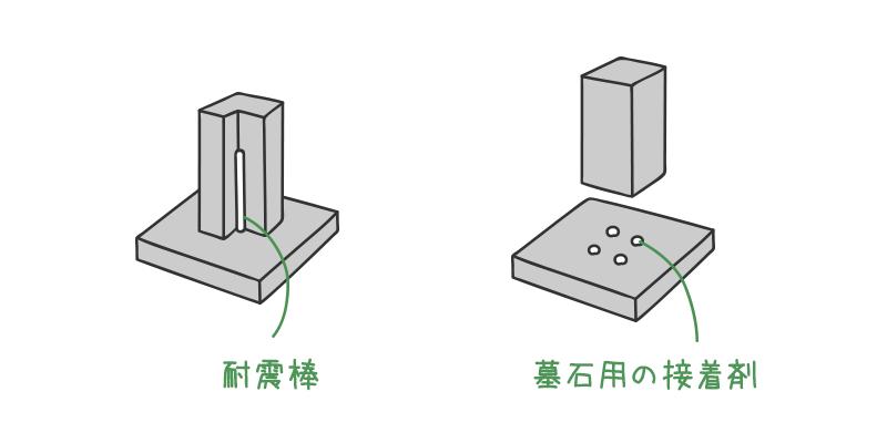 耐震棒 墓石用の接着剤