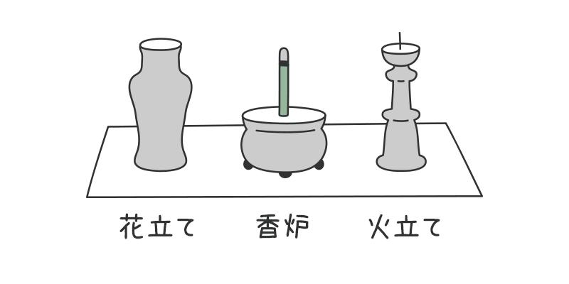 三具足(花立て 香炉 火立て)