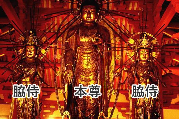 阿弥陀三尊像(中尊阿弥陀如来の左右に位置するのが脇侍)